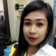 thienhom2560's profile photo