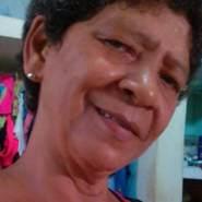 marleni_duran_reinos's profile photo
