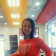 cris2002's profile photo