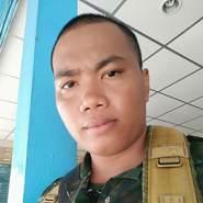 aooaas2010's profile photo