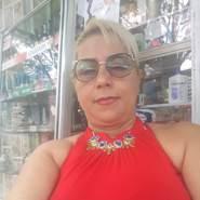 guiselamolina64's profile photo