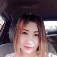 thannapatm's profile photo