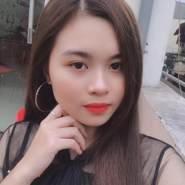 tphuongh's profile photo