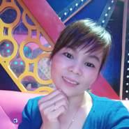 duongv123's profile photo