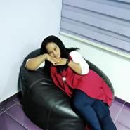 emoshoreyamej's profile photo