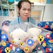user_obyx09's profile photo