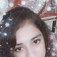 neha0783's profile photo