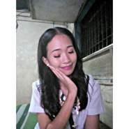 rizzam18's profile photo