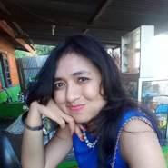 trisnac15's profile photo
