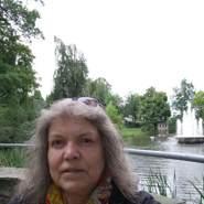 petrar16's profile photo