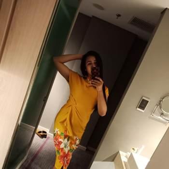 tamaralois_Jakarta Raya_独身_女性