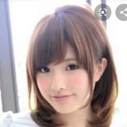 xazanguel's profile photo