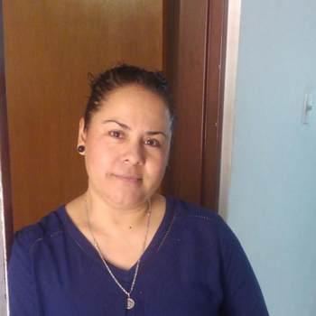 mayeg704_Aguascalientes_Célibataire_Femme