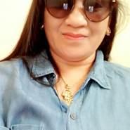 margiem14's profile photo
