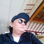 wahyudi290's profile photo