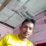tiwerys's profile photo
