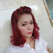 anhthu53's profile photo