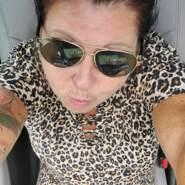 angelaswallow's profile photo