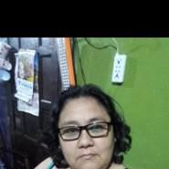 candiiyb's profile photo