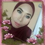 inam194's profile photo