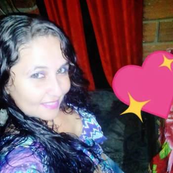 aleidasilvagarcia_Antioquia_Kawaler/Panna_Kobieta