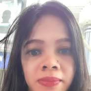 read129's profile photo