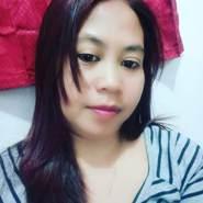 vinay130's profile photo