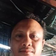 putrar388's profile photo