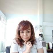 user_dwx32706's profile photo