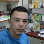 syedc201's profile photo