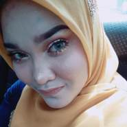 nuramalina's profile photo