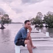 abdr289's profile photo