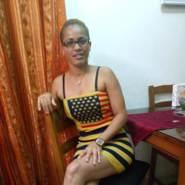 cariolannya's profile photo