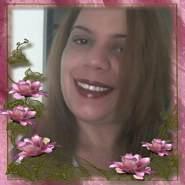 annym860's profile photo