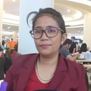 nikapalupi's profile photo