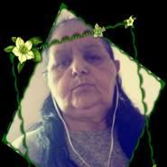 ventelm1's profile photo