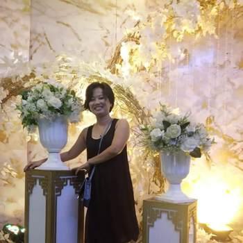 huynhk70_Ho Chi Minh_Bekar_Kadın