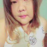 gam_jar's profile photo