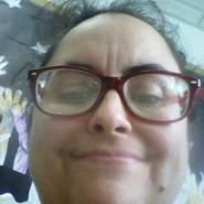 stefe9's profile photo