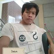 iwank143's profile photo