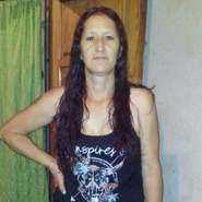 mariar2228's profile photo