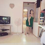 gatan467's profile photo
