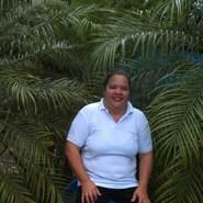 swannes's profile photo