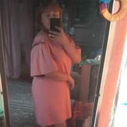 user_rsj85's profile photo