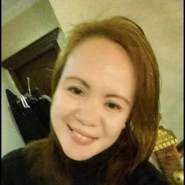 cecilias152's profile photo
