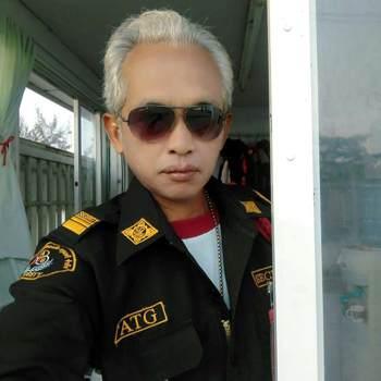 user_gqpi08123_Prachuap Khiri Khan_Alleenstaand_Man