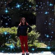 janettem10's profile photo