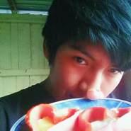cristiang1437's profile photo