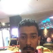 ndr043's profile photo