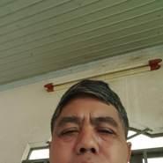 vinhl983's profile photo